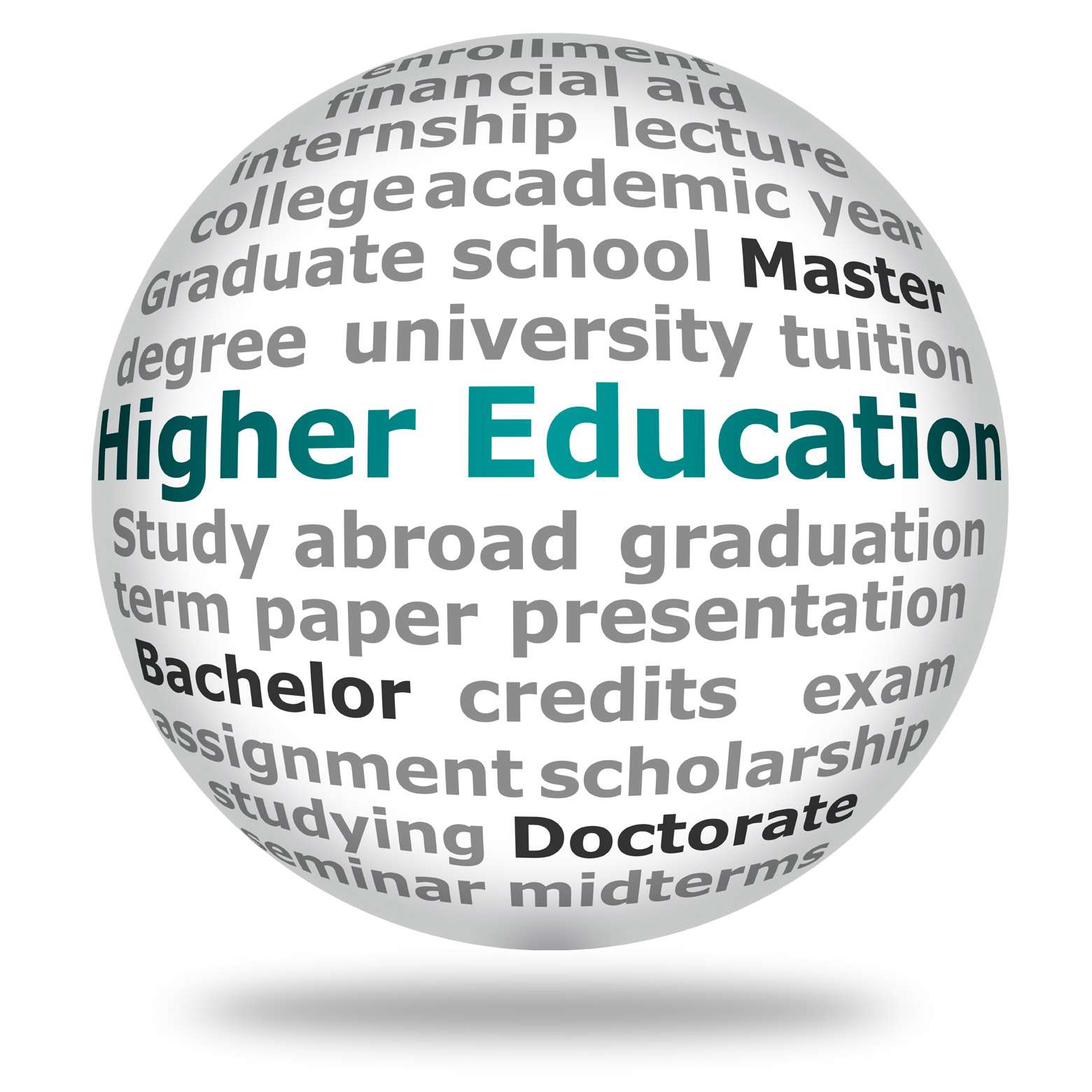 Classification essay on college education